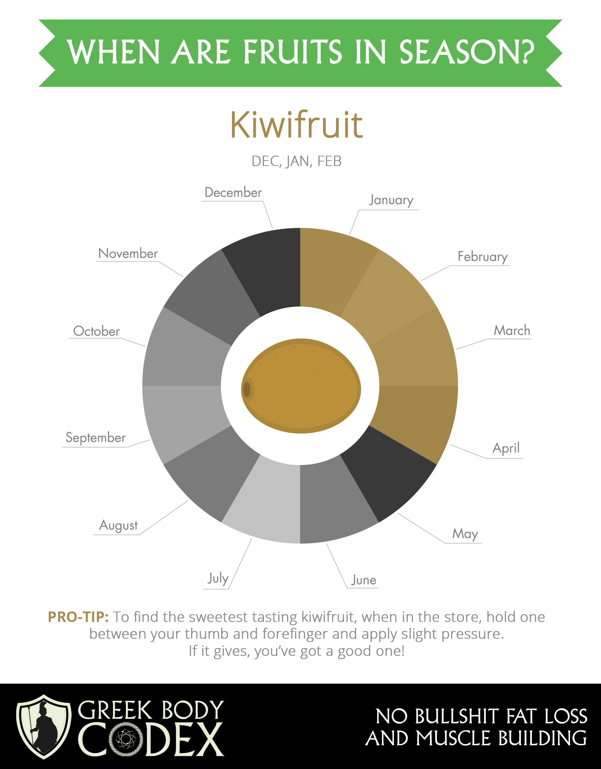 when-are-kiwi-in-season