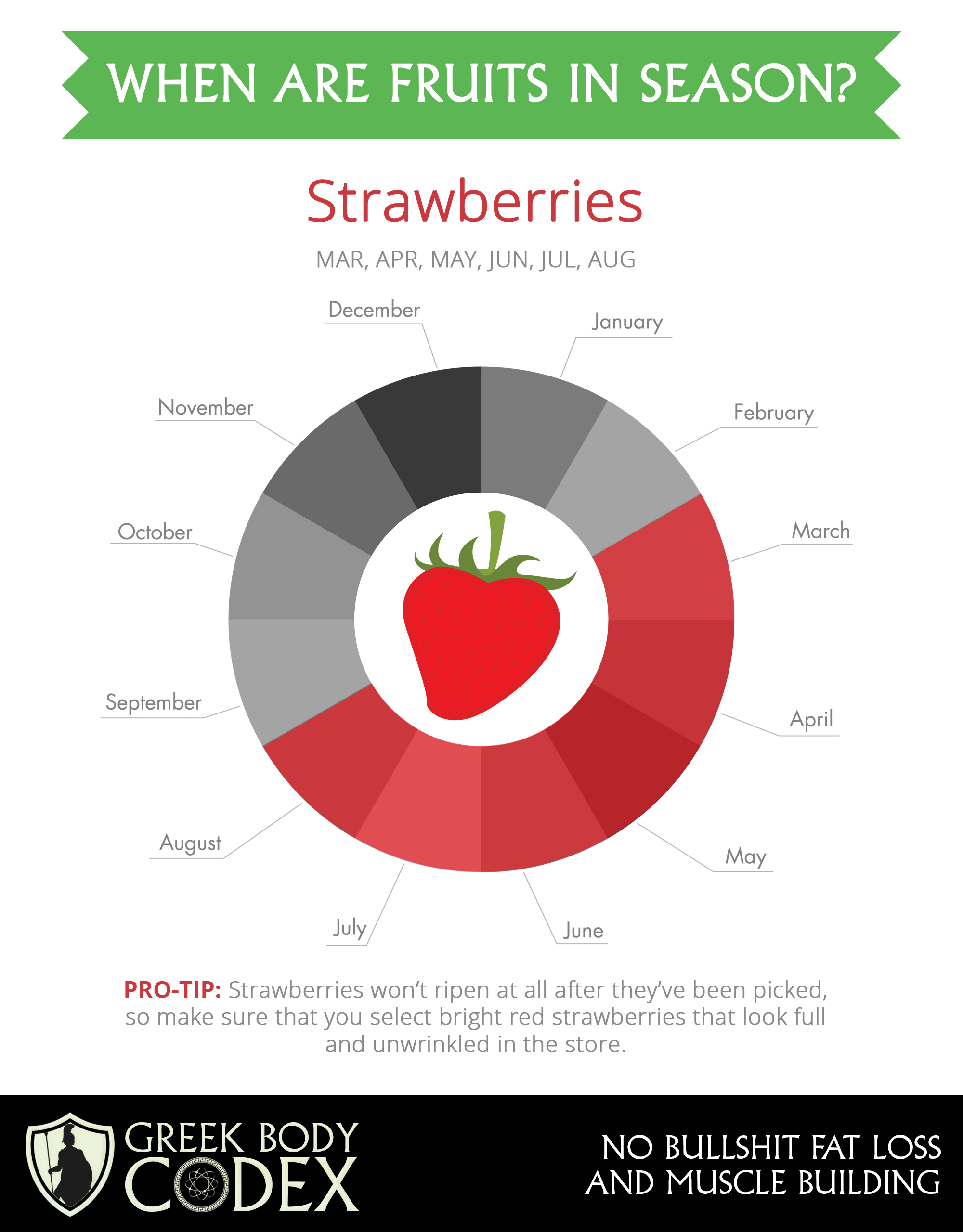 when-are-strawberries-in-season