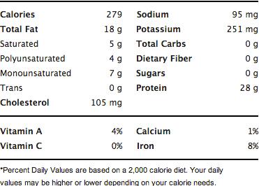 chicken-thigh-skin-calories