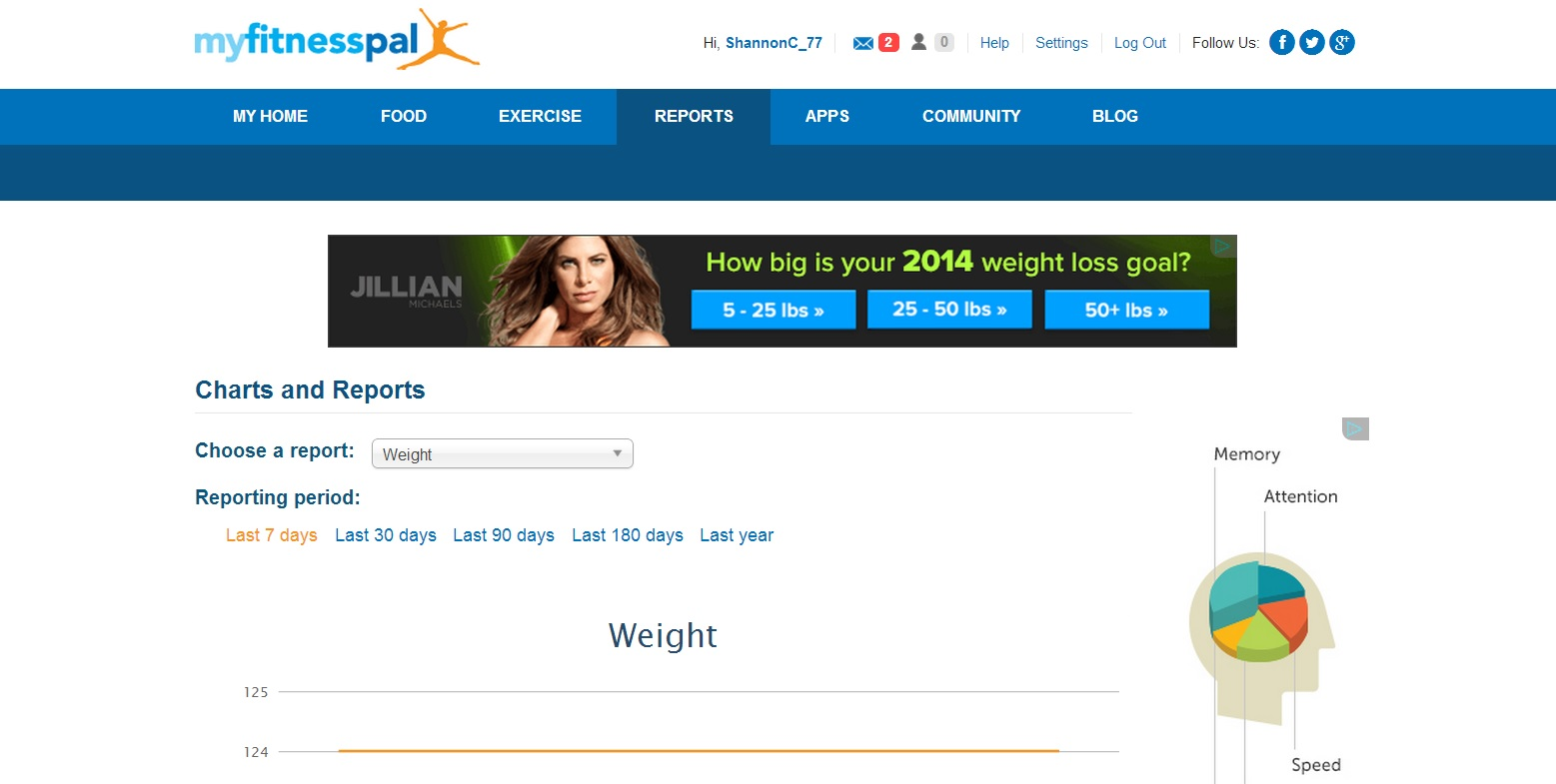 myfitnesspal-charts-and-reports