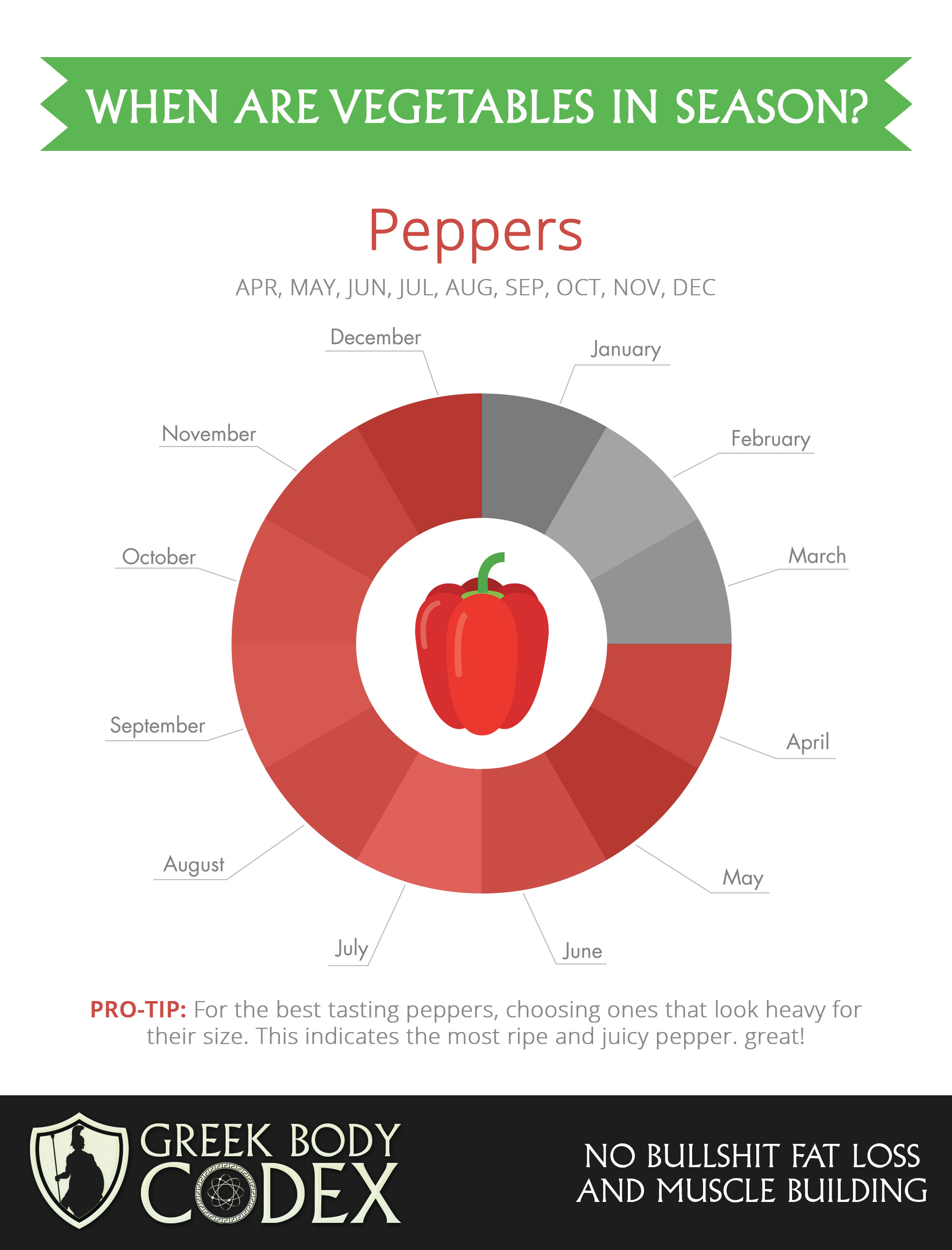 when-are-bell-peppers-in-season