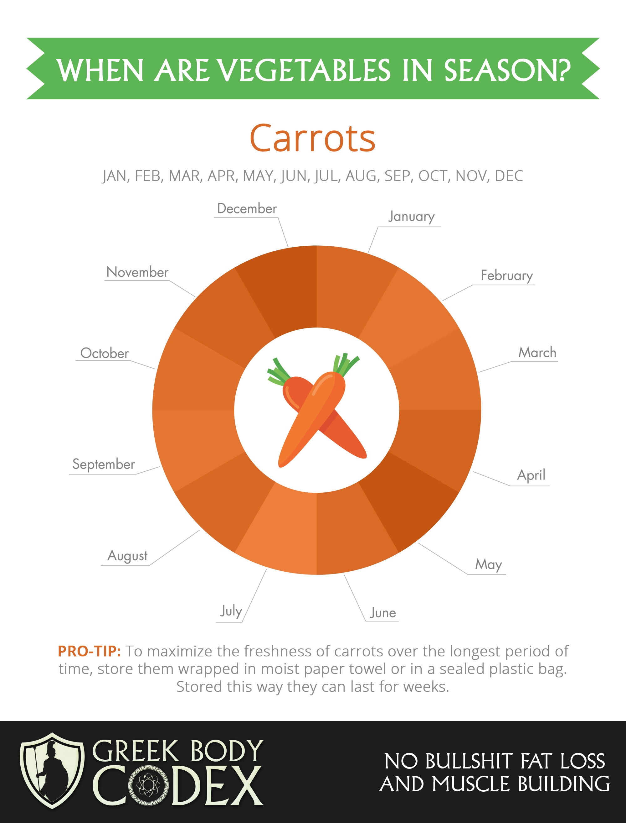 when-are-carrots-in-season