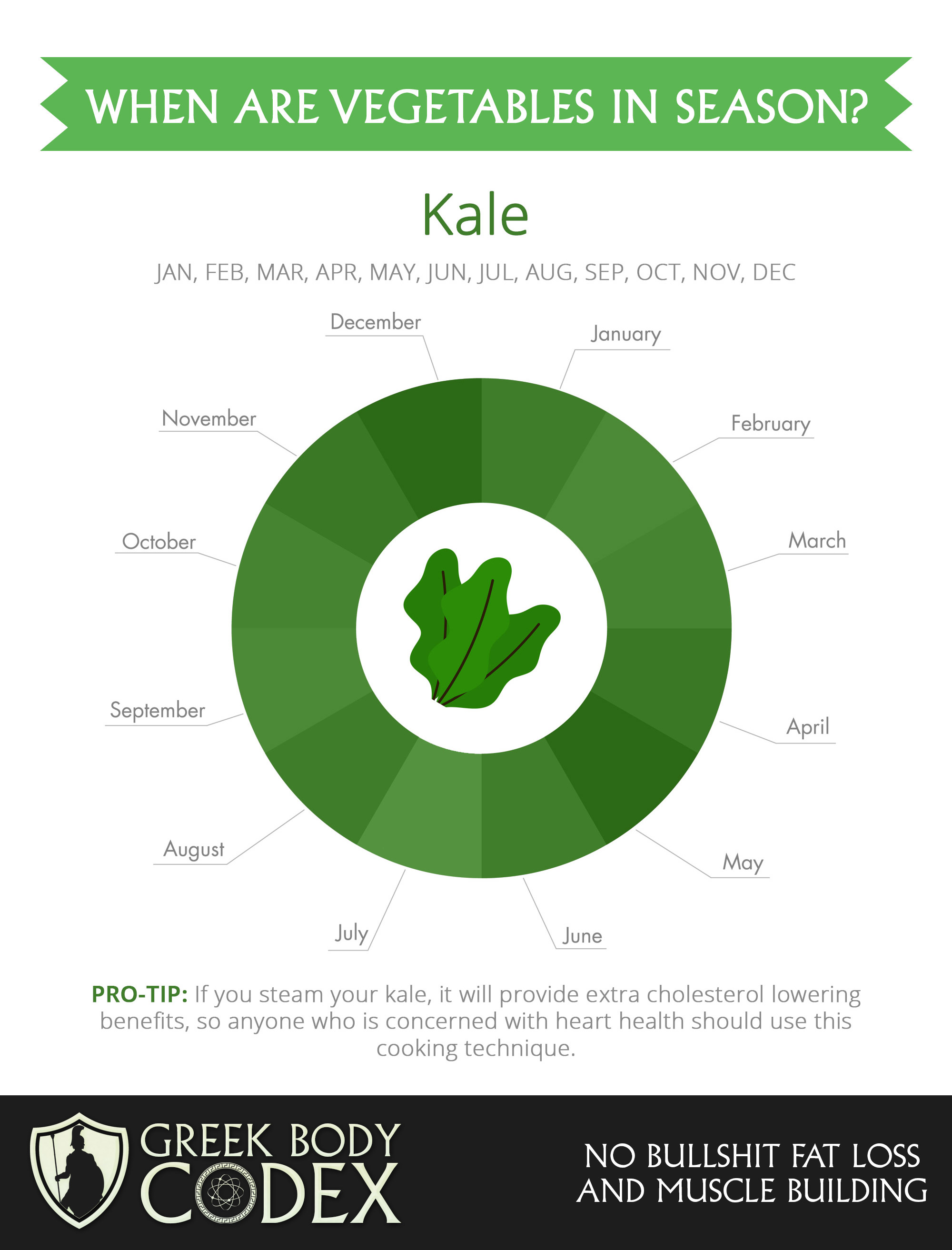 when-is-kale-in-season